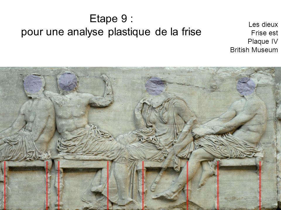Les dieux Frise est Plaque IV British Museum Etape 9 : pour une analyse plastique de la frise