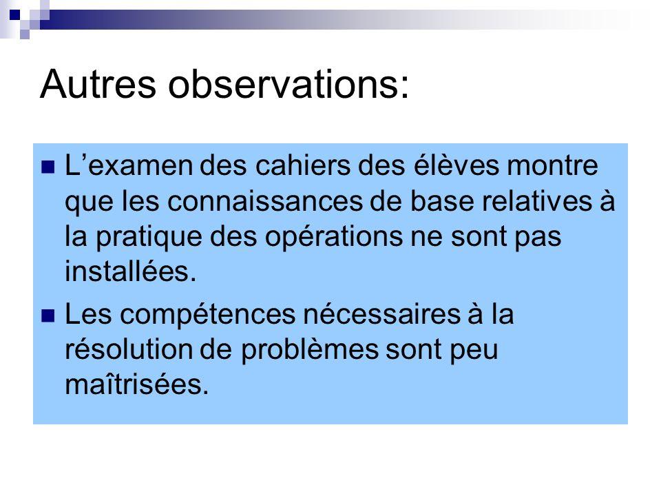 Autres observations: Lexamen des cahiers des élèves montre que les connaissances de base relatives à la pratique des opérations ne sont pas installées