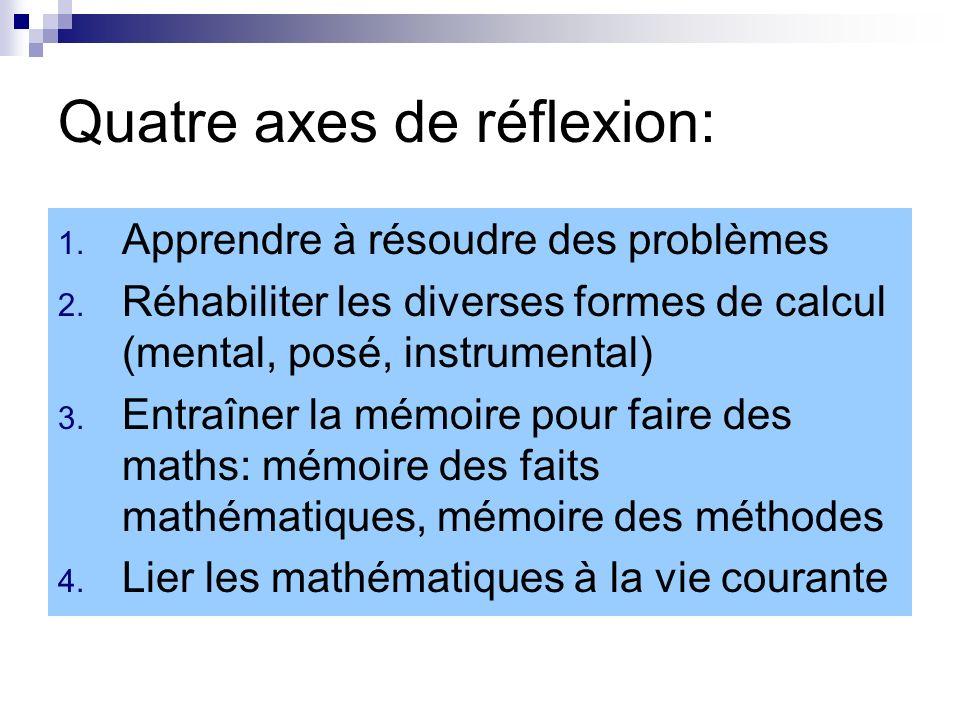 Quatre axes de réflexion: 1. Apprendre à résoudre des problèmes 2.