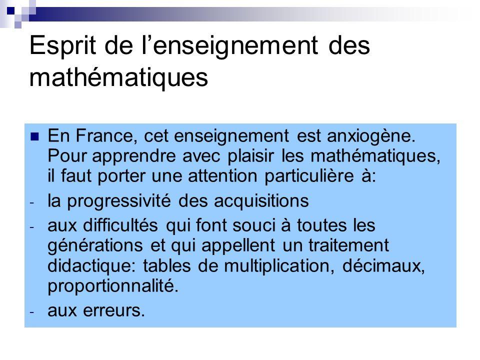 Esprit de lenseignement des mathématiques En France, cet enseignement est anxiogène. Pour apprendre avec plaisir les mathématiques, il faut porter une