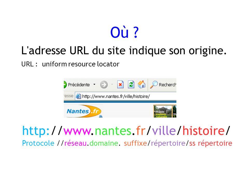 Où ? L'adresse URL du site indique son origine. URL : uniform resource locator http://www.nantes.fr/ville/histoire/ Protocole //réseau.domaine. suffix