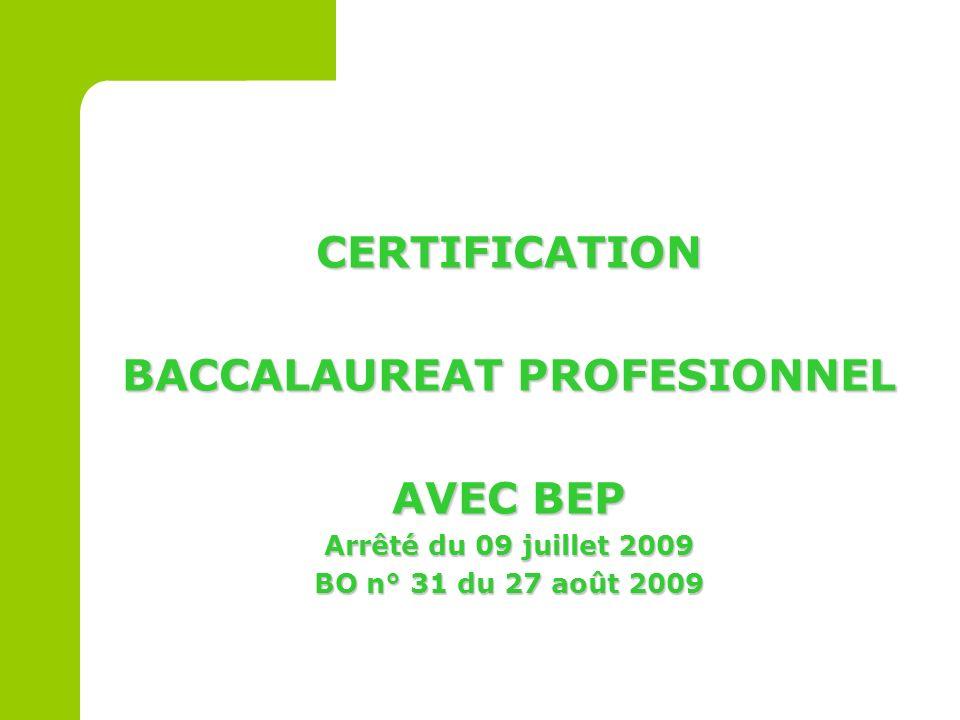 2 nde prof PRÉSENTATION DES EPREUVES CertificationintermédiaireCertificationintermédiaire 1 ère prof Unité 1 T prof Unité 2 Dossier personnel Producti