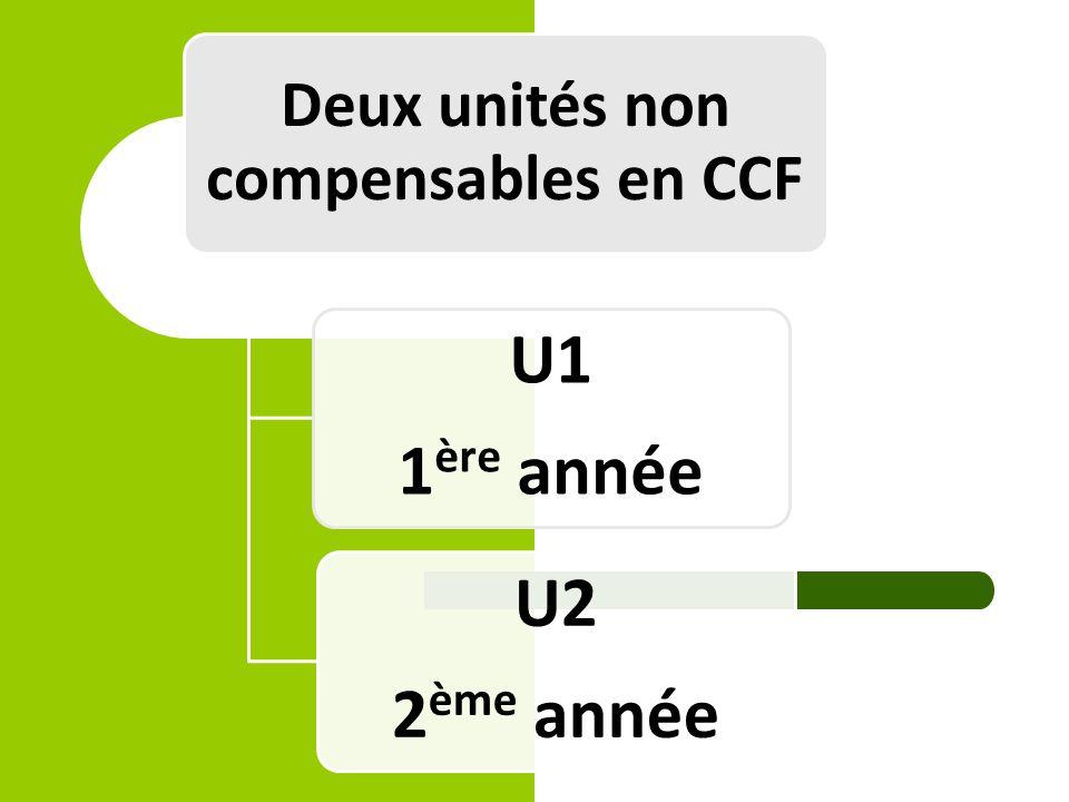 Deux unités non compensables en CCF U1 1 ère année U2 2 ème année