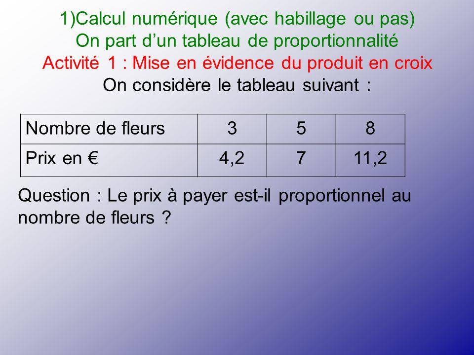 1)Calcul numérique (avec habillage ou pas) On part dun tableau de proportionnalité Activité 1 : Mise en évidence du produit en croix On considère le t