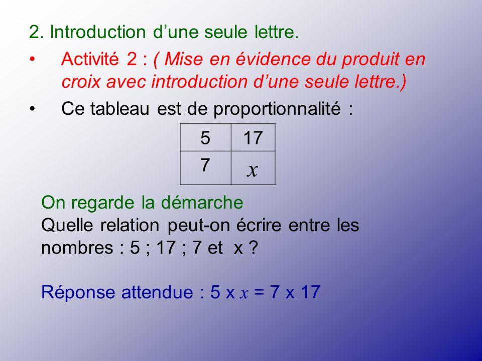 2. Introduction dune seule lettre. Activité 2 : ( Mise en évidence du produit en croix avec introduction dune seule lettre.) Ce tableau est de proport
