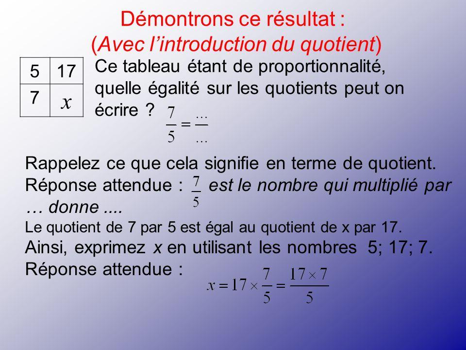 Démontrons ce résultat : (Avec lintroduction du quotient) 517 7 x Ce tableau étant de proportionnalité, quelle égalité sur les quotients peut on écrir