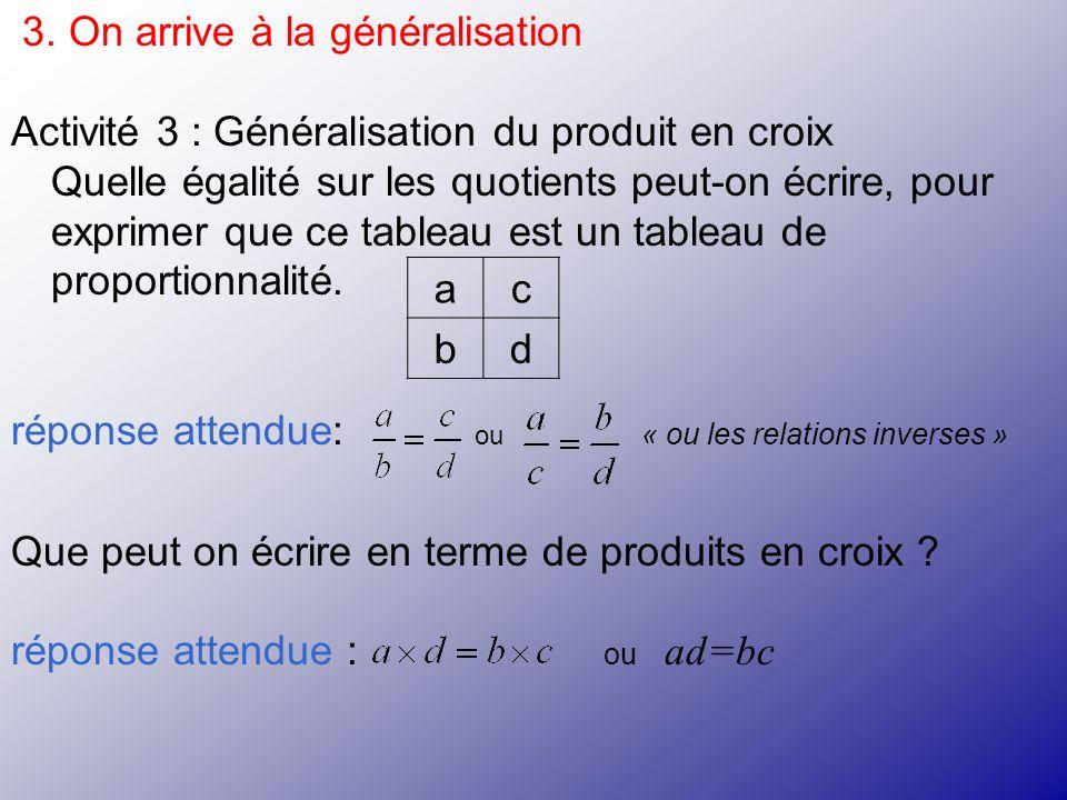 3. On arrive à la généralisation Activité 3 : Généralisation du produit en croix Quelle égalité sur les quotients peut-on écrire, pour exprimer que ce