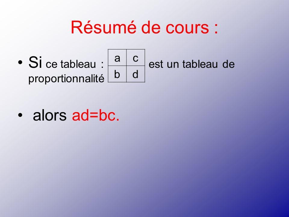 Résumé de cours : Si ce tableau : est un tableau de proportionnalité alors ad=bc. ac bd