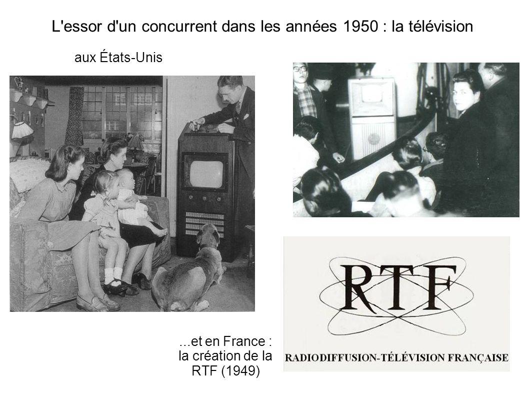 L'essor d'un concurrent dans les années 1950 : la télévision aux États-Unis...et en France : la création de la RTF (1949)