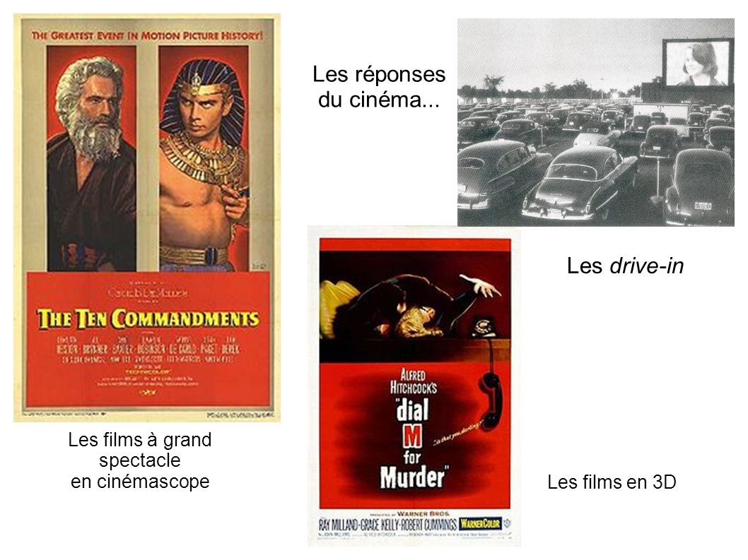 Les réponses du cinéma... Les films à grand spectacle en cinémascope Les drive-in Les films en 3D