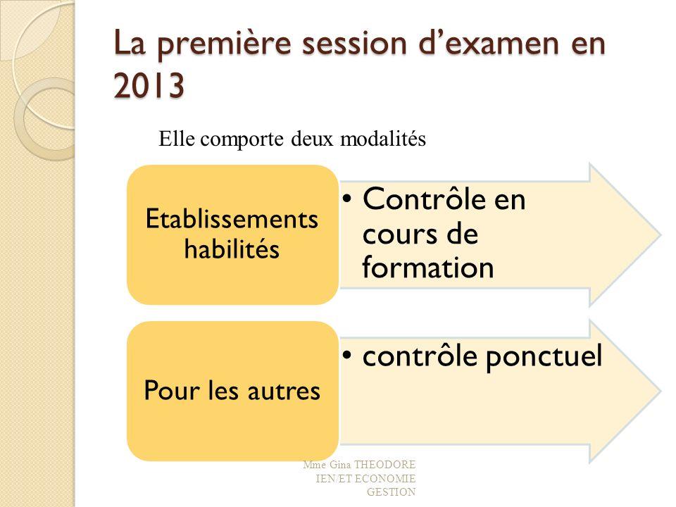 La première session dexamen en 2013 Contrôle en cours de formation Etablissements habilités contrôle ponctuel Pour les autres Mme Gina THEODORE IEN/ET