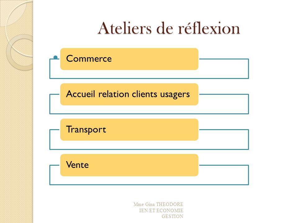 Ateliers de réflexion Mme Gina THEODORE IEN/ET ECONOMIE GESTION CommerceAccueil relation clients usagersTransportVente