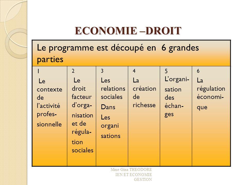 ECONOMIE –DROIT ECONOMIE –DROIT Mme Gina THEODORE IEN/ET ECONOMIE GESTION Le programme est découpé en 6 grandes parties 1 Le contexte de lactivité pro