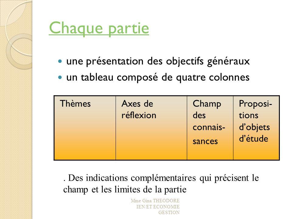 Chaque partie une présentation des objectifs généraux un tableau composé de quatre colonnes ThèmesAxes de réflexion Champ des connais- sances Proposi-