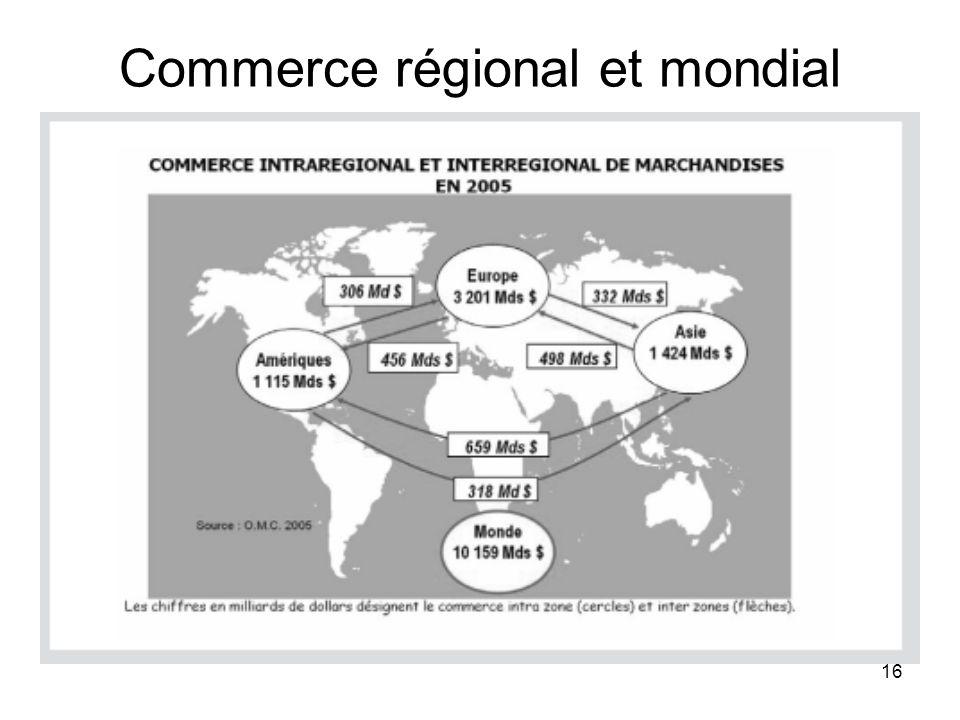 16 Commerce régional et mondial