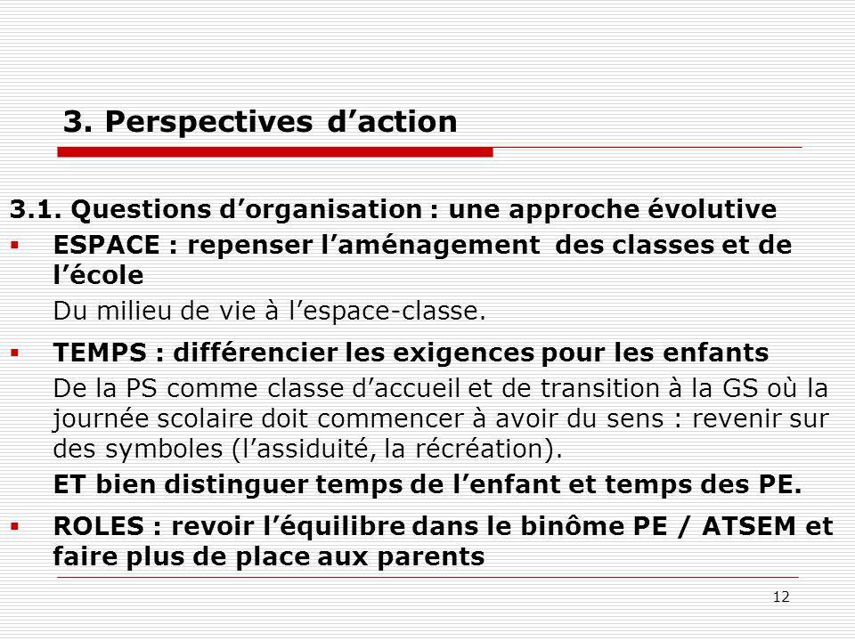 12 3. Perspectives daction 3.1. Questions dorganisation : une approche évolutive ESPACE : repenser laménagement des classes et de lécole Du milieu de