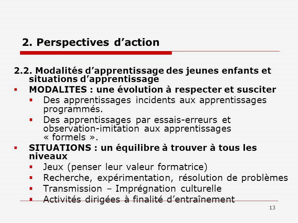 13 2. Perspectives daction 2.2. Modalités dapprentissage des jeunes enfants et situations dapprentissage MODALITES : une évolution à respecter et susc