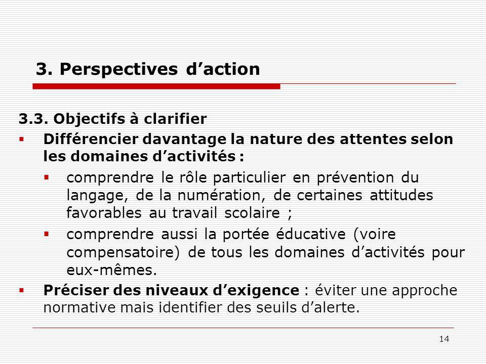 14 3. Perspectives daction 3.3. Objectifs à clarifier Différencier davantage la nature des attentes selon les domaines dactivités : comprendre le rôle