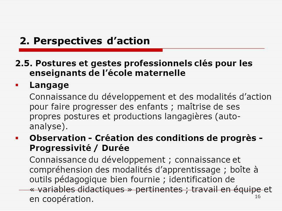 16 2. Perspectives daction 2.5. Postures et gestes professionnels clés pour les enseignants de lécole maternelle Langage Connaissance du développement