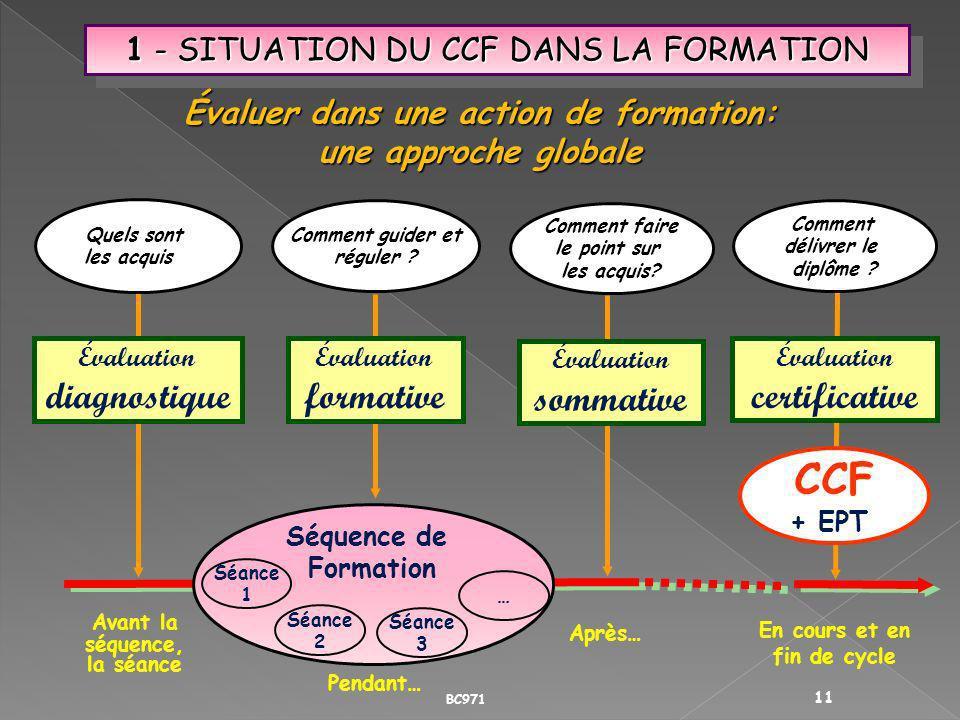 1 - SITUATION DU CCF DANS LA FORMATION Évaluer dans une action de formation: une approche globale Évaluation diagnostique Quels sont les acquis ? Éval