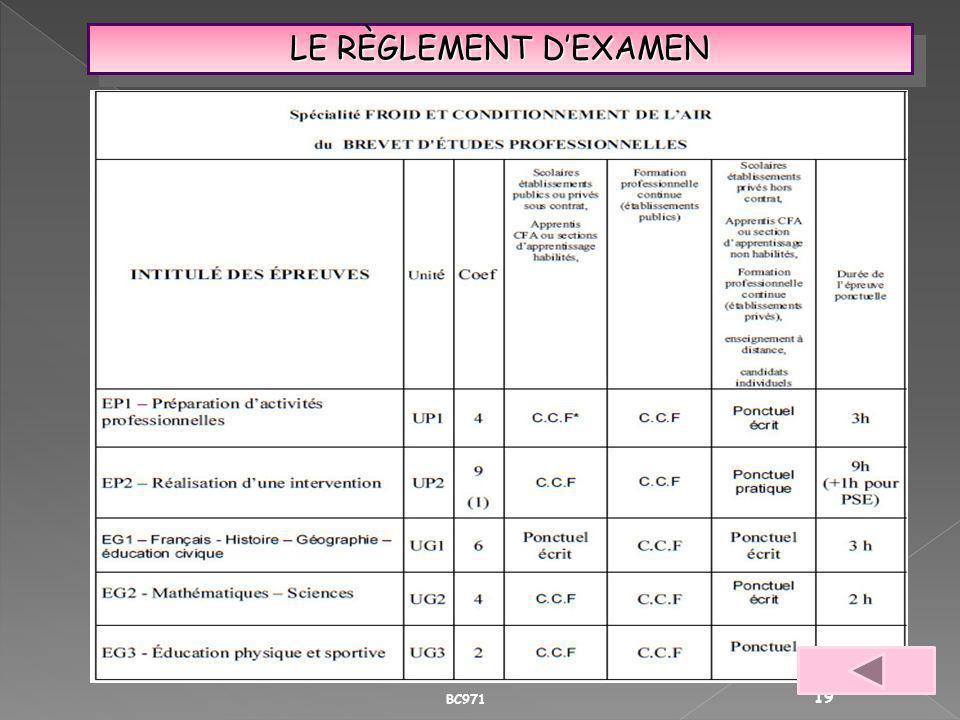 LE RÈGLEMENT DEXAMEN BC971 19