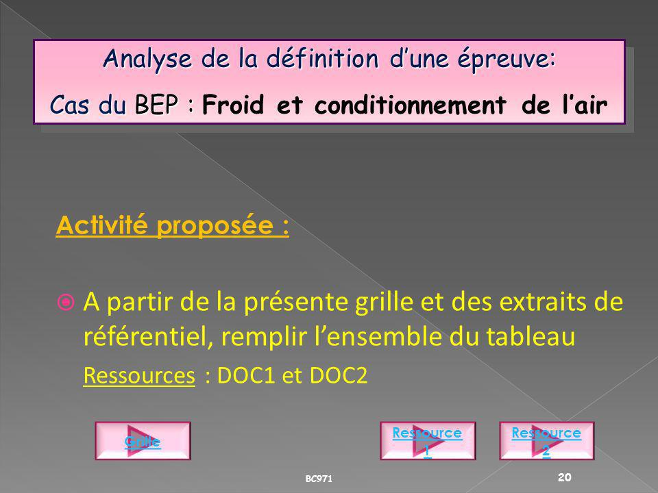 Analyse de la définition dune épreuve: Cas du BEP : Cas du BEP : Froid et conditionnement de lair Analyse de la définition dune épreuve: Cas du BEP :