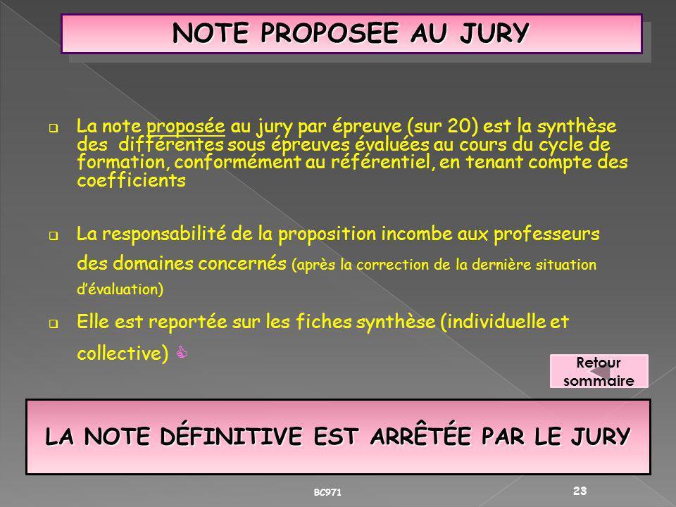 NOTE PROPOSEE AU JURY La note proposée au jury par épreuve (sur 20) est la synthèse des différentes sous épreuves évaluées au cours du cycle de format