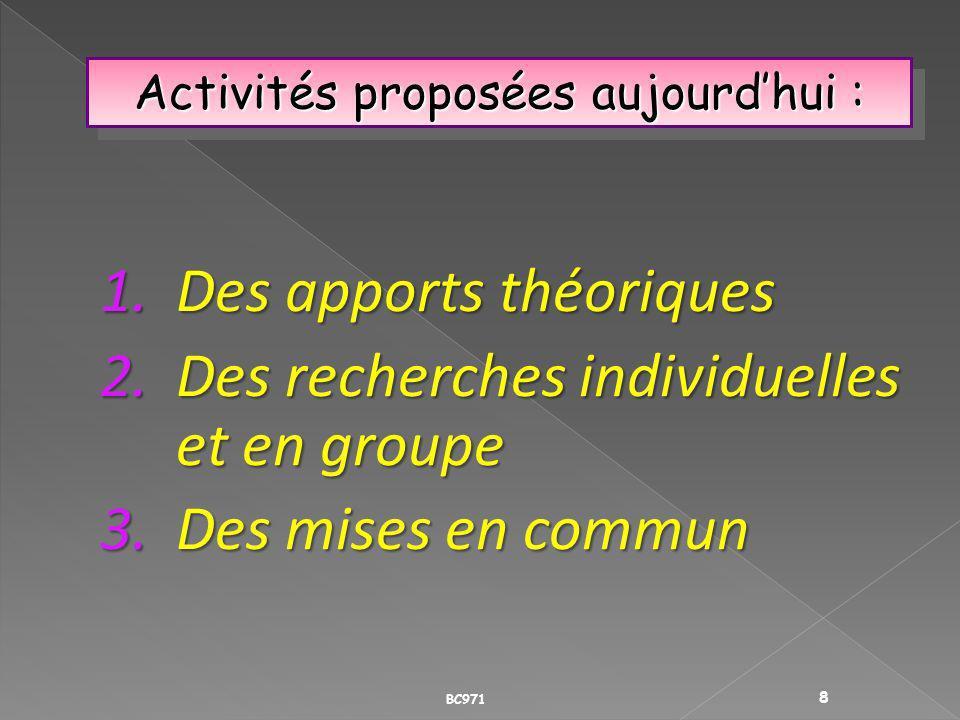 Activités proposées aujourdhui : 1.Des apports théoriques 2.Des recherches individuelles et en groupe 3.Des mises en commun BC971 8