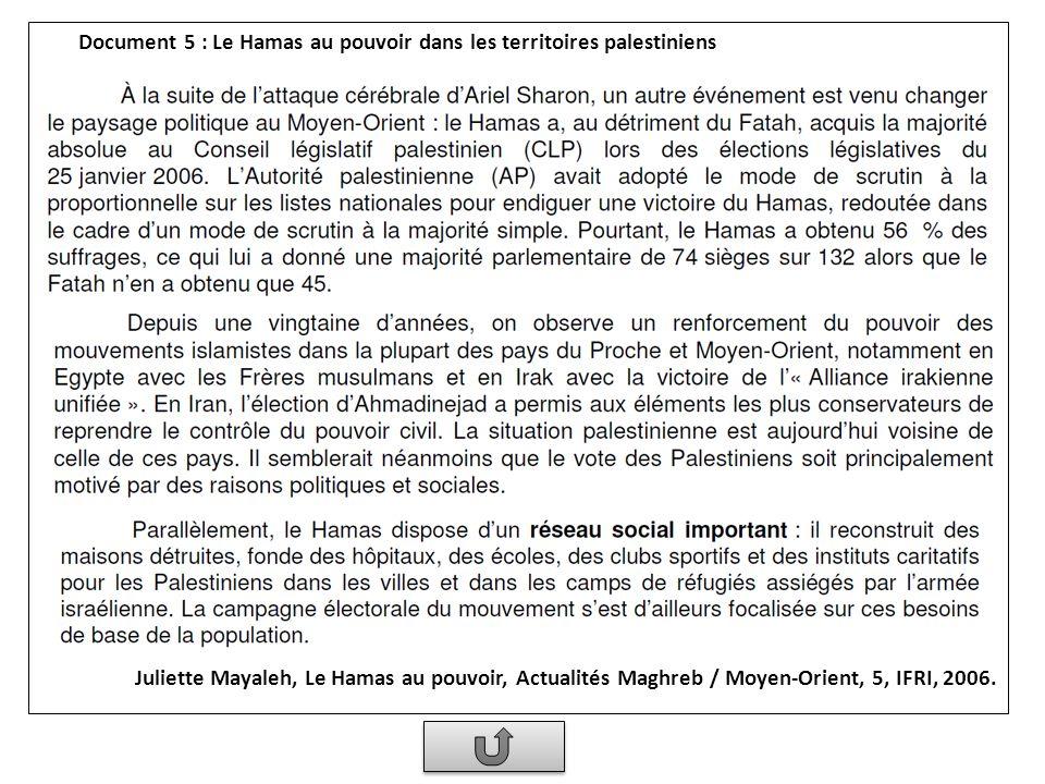 Document 5 : Le Hamas au pouvoir dans les territoires palestiniens Juliette Mayaleh, Le Hamas au pouvoir, Actualités Maghreb / Moyen-Orient, 5, IFRI,