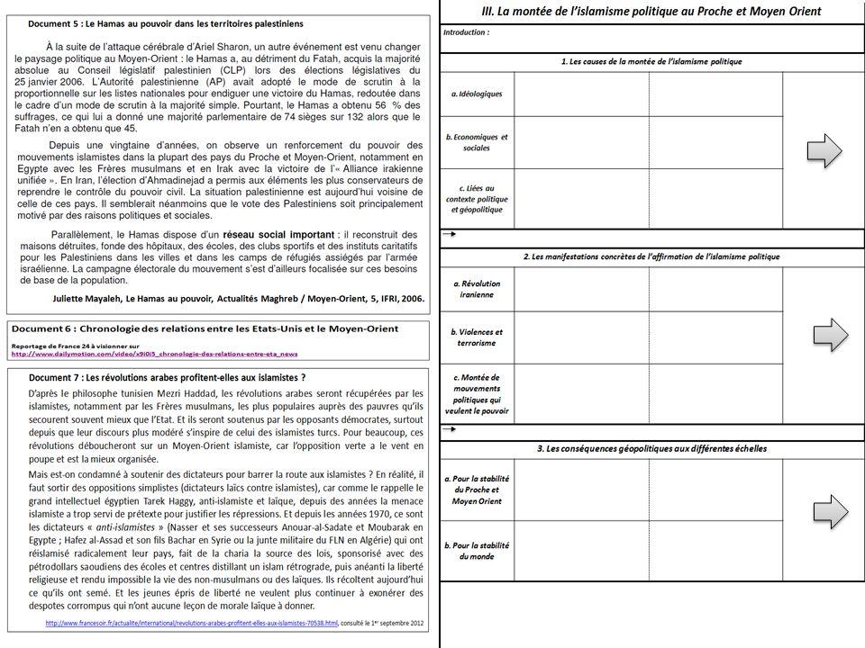 1.LES CAUSES DE LA MONTÉE DE LISLAMISME POLITIQUE a.