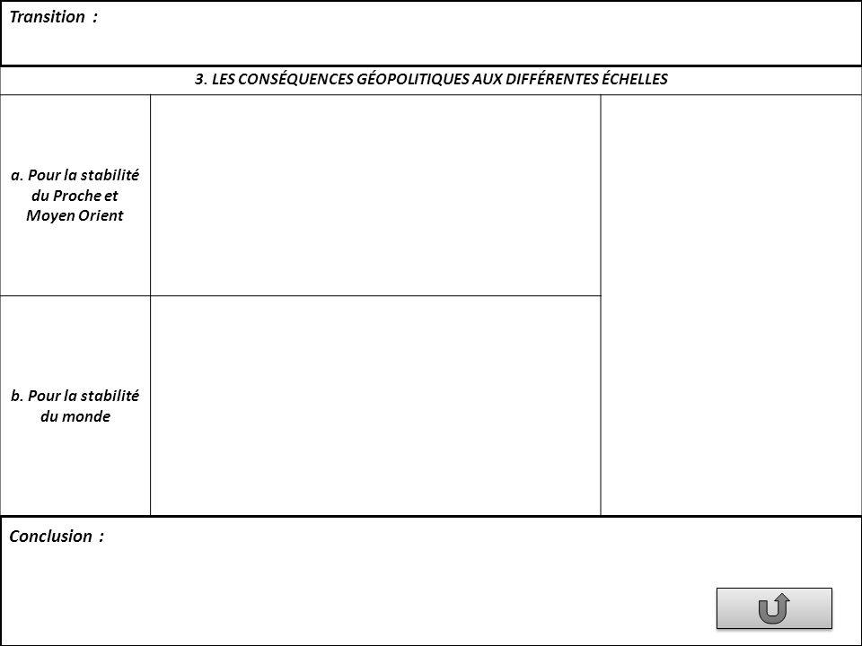 Document 1 : Quest-ce que lislamisme .