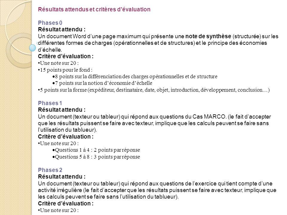 Résultats attendus et critères dévaluation Phases 0 Résultat attendu : Un document Word dune page maximum qui présente une note de synthèse (structurée) sur les différentes formes de charges (opérationnelles et de structures) et le principe des économies déchelle.