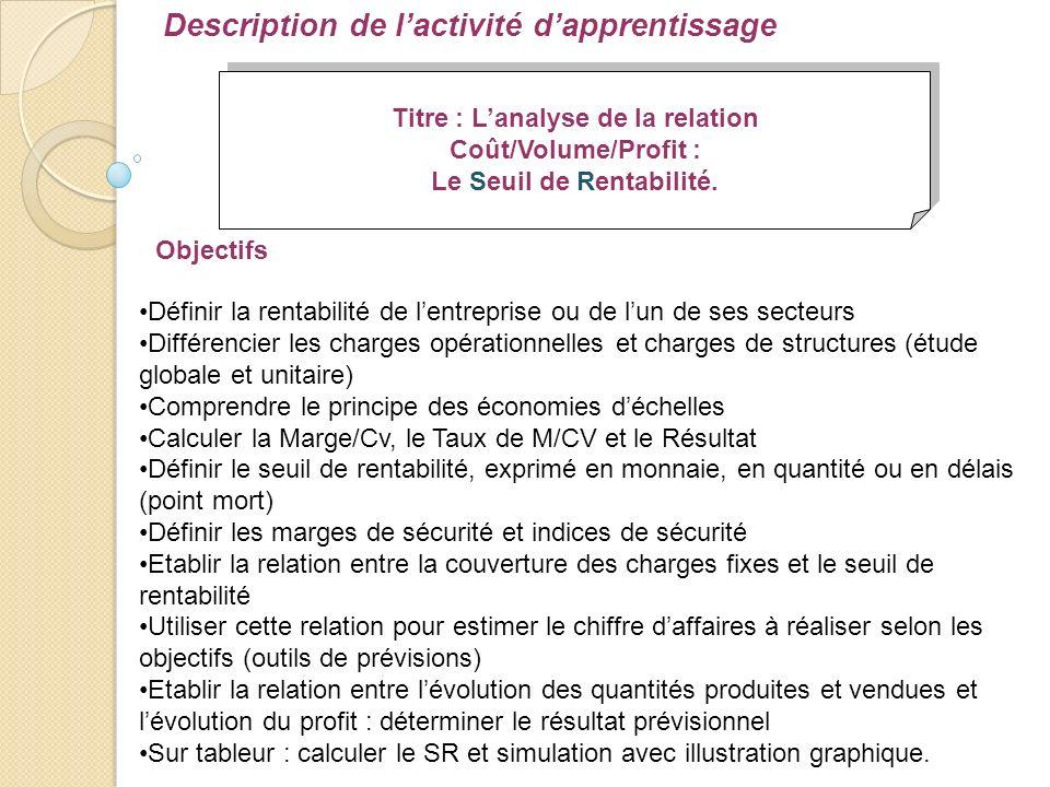 Description de lactivité dapprentissage Définir la rentabilité de lentreprise ou de lun de ses secteurs Différencier les charges opérationnelles et ch