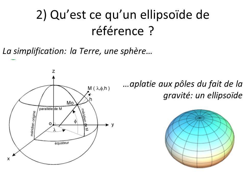 2) Quest ce quun ellipsoïde de référence ? La simplification: la Terre, une sphère… …aplatie aux pôles du fait de la gravité: un ellipsoïde