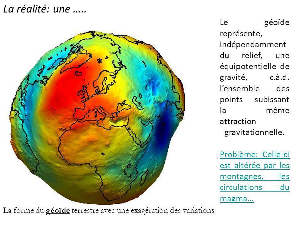 La forme du géoïde terrestre avec une exagération des variations La réalité: une ….. Le géoïde représente, indépendamment du relief, une équipotentiel