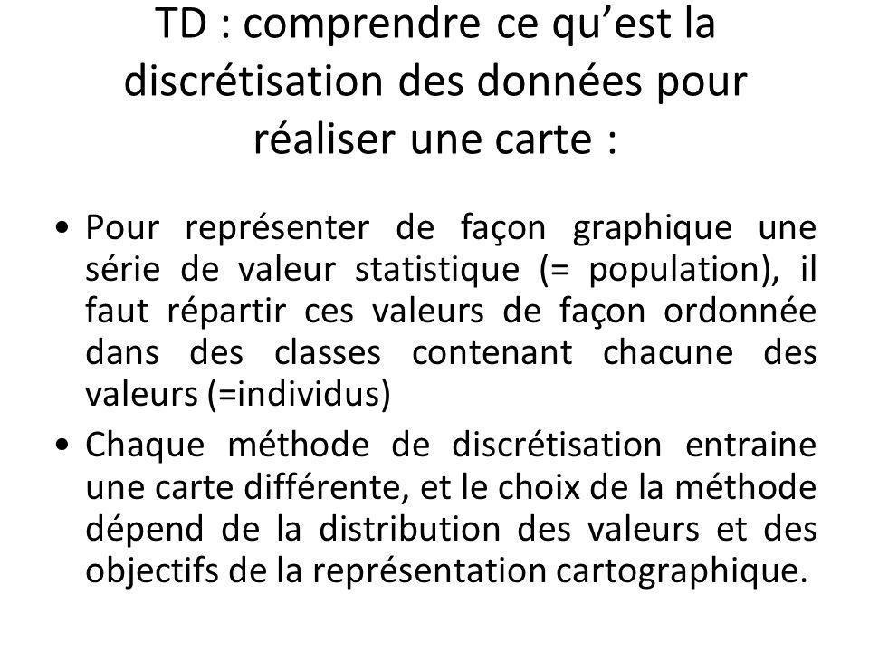 TD : comprendre ce quest la discrétisation des données pour réaliser une carte : Pour représenter de façon graphique une série de valeur statistique (