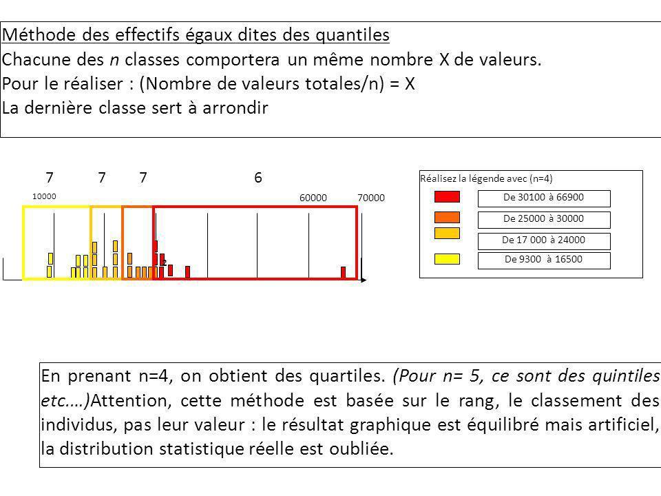 Méthode des effectifs égaux dites des quantiles Chacune des n classes comportera un même nombre X de valeurs. Pour le réaliser : (Nombre de valeurs to