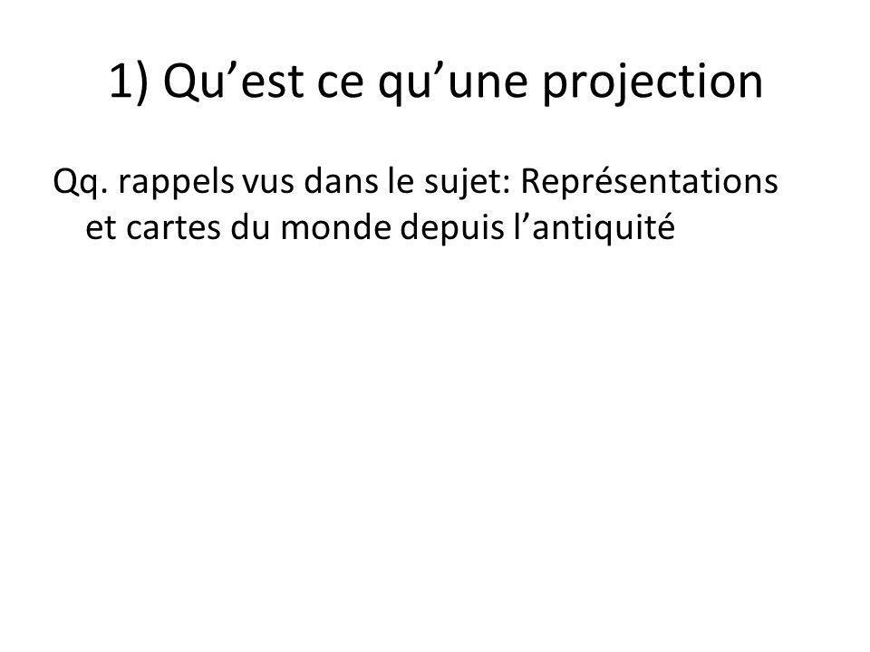 1) Quest ce quune projection Qq. rappels vus dans le sujet: Représentations et cartes du monde depuis lantiquité