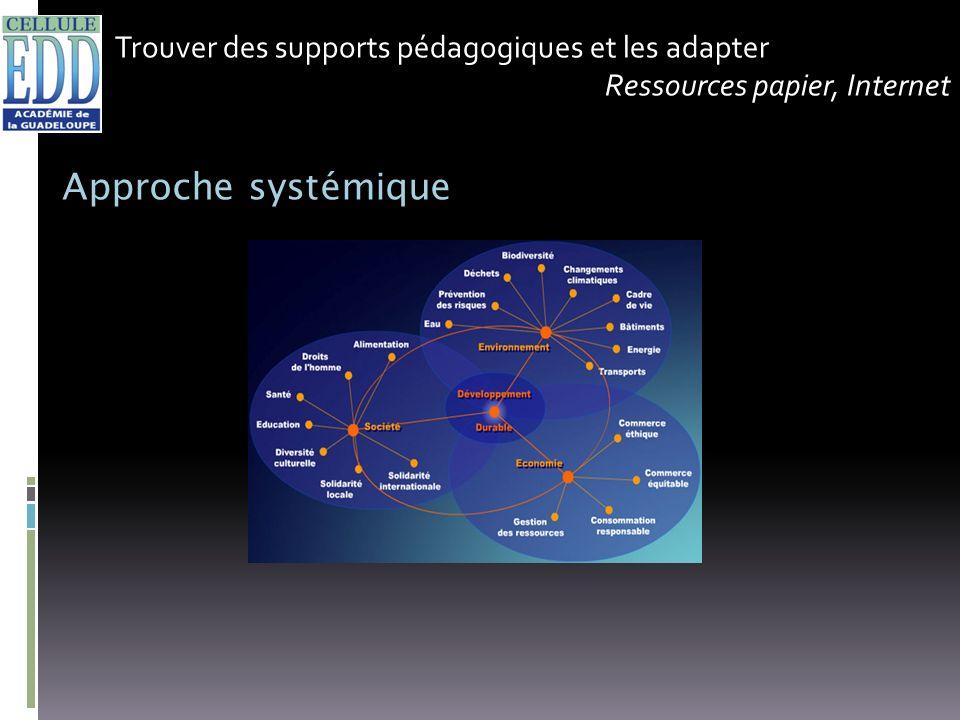 Trouver des supports pédagogiques et les adapter Ressources papier, Internet Approche systémique