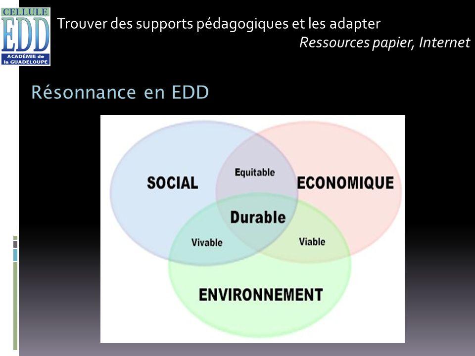 Trouver des supports pédagogiques et les adapter Ressources papier, Internet Résonnance en EDD