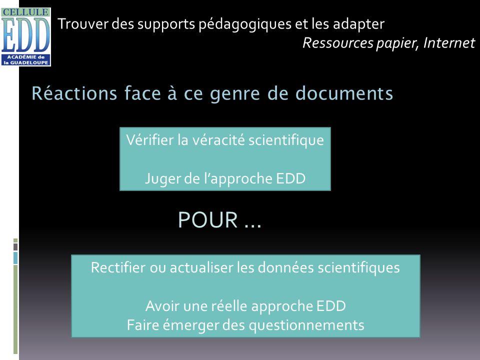 Trouver des supports pédagogiques et les adapter Ressources papier, Internet Réactions face à ce genre de documents Vérifier la véracité scientifique