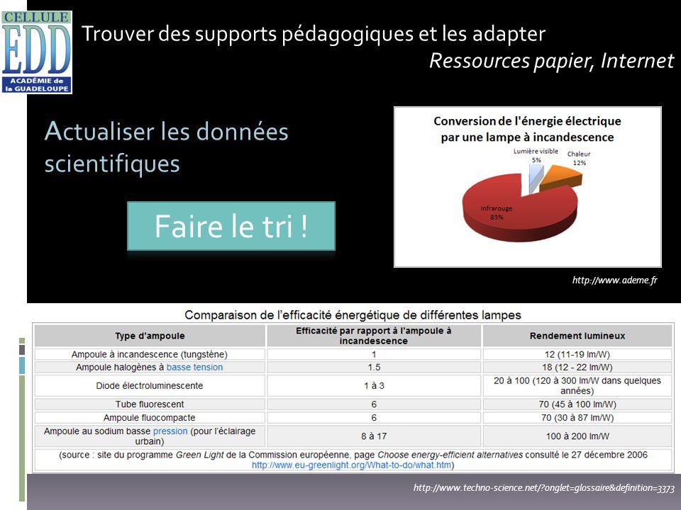Trouver des supports pédagogiques et les adapter Ressources papier, Internet A ctualiser les données scientifiques http://www.techno-science.net/?ongl