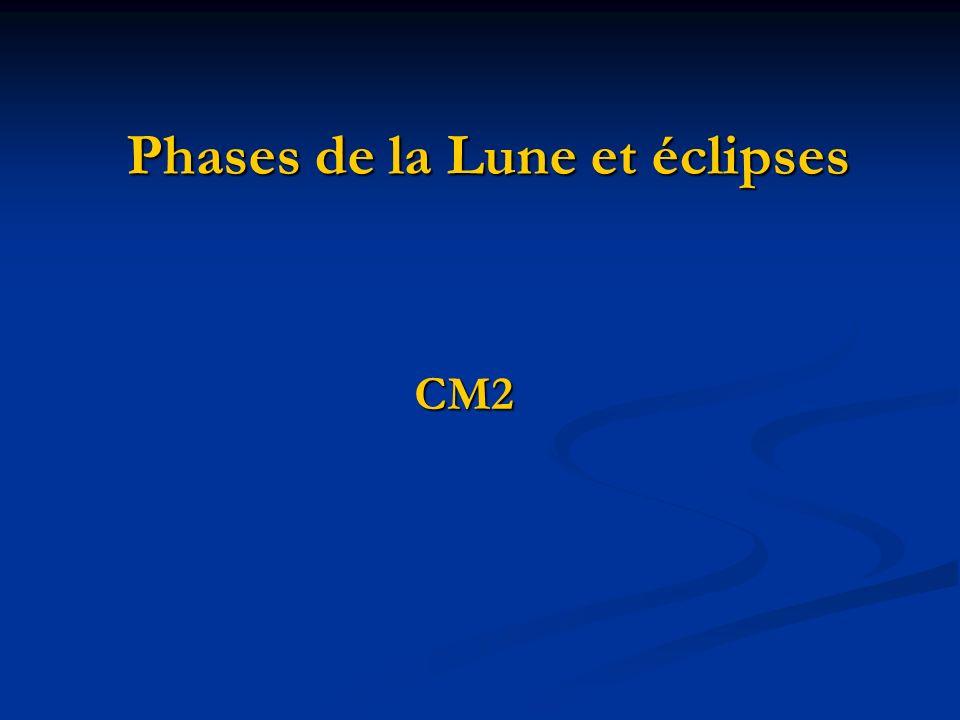 Phases de la Lune et éclipses CM2