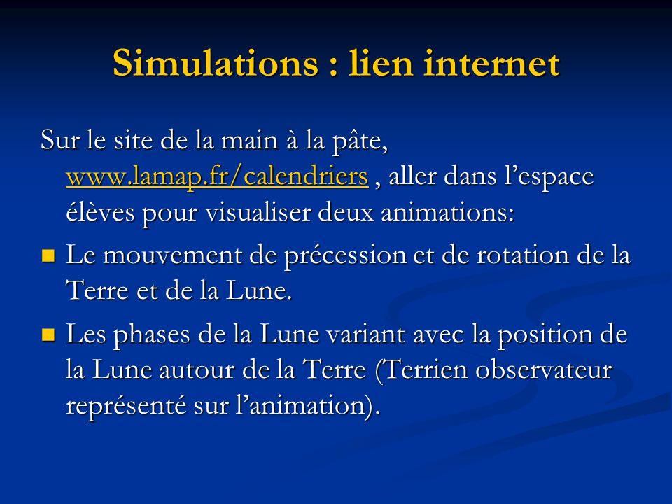 Simulations : lien internet Sur le site de la main à la pâte, www.lamap.fr/calendriers, aller dans lespace élèves pour visualiser deux animations: www