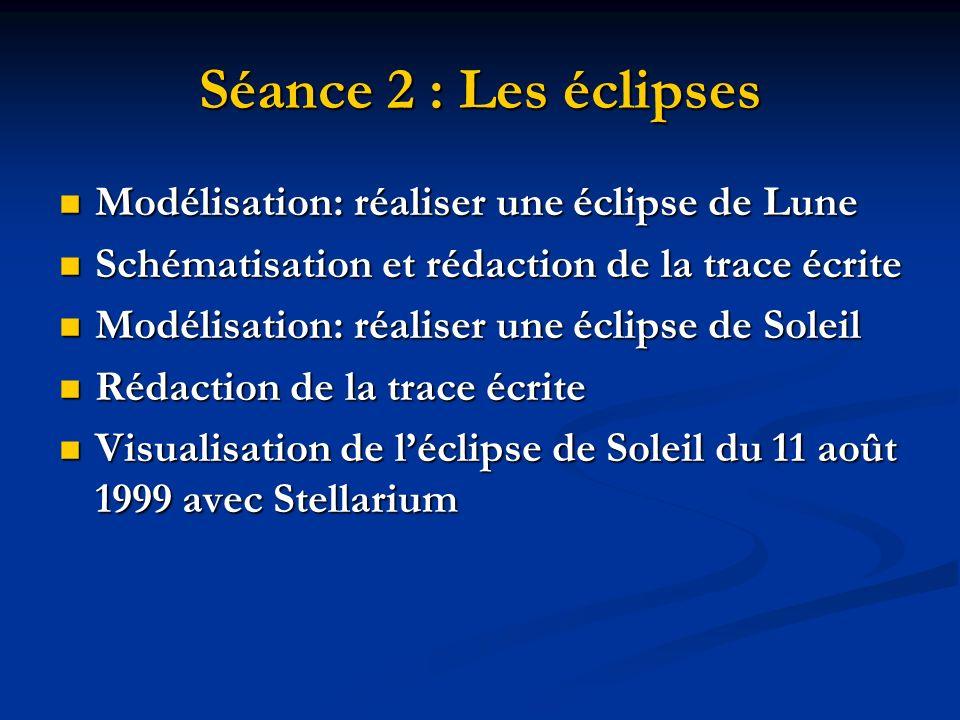 Séance 2 : Les éclipses Modélisation: réaliser une éclipse de Lune Modélisation: réaliser une éclipse de Lune Schématisation et rédaction de la trace
