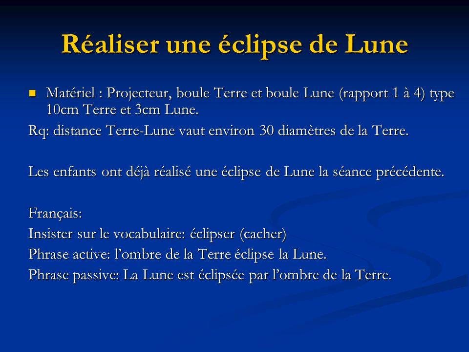 Réaliser une éclipse de Lune Matériel : Projecteur, boule Terre et boule Lune (rapport 1 à 4) type 10cm Terre et 3cm Lune. Matériel : Projecteur, boul