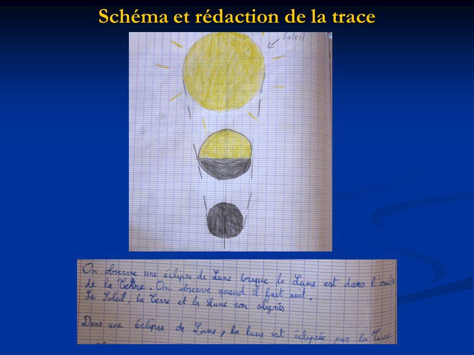 Schéma et rédaction de la trace