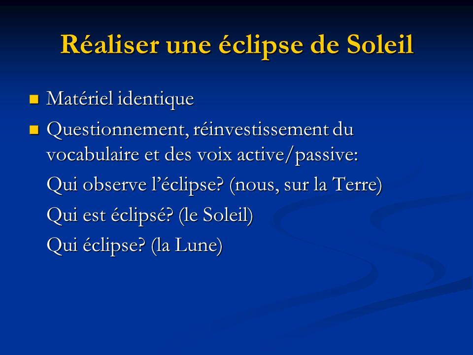 Réaliser une éclipse de Soleil Matériel identique Matériel identique Questionnement, réinvestissement du vocabulaire et des voix active/passive: Quest