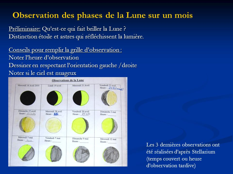 Préliminaire: Quest-ce qui fait briller la Lune ? Distinction étoile et astres qui réfléchissent la lumière. Conseils pour remplir la grille dobservat