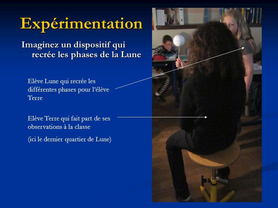 Expérimentation Imaginez un dispositif qui recrée les phases de la Lune Elève Terre qui fait part de ses observations à la classe (ici le dernier quar